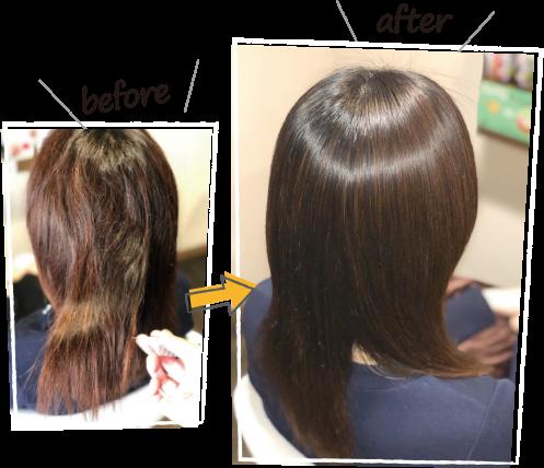 縮毛矯正サプリメント Before/After